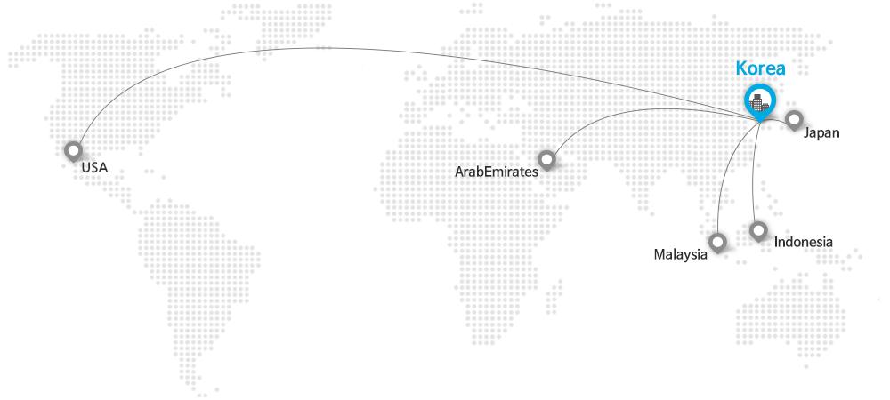 글로벌네트워크